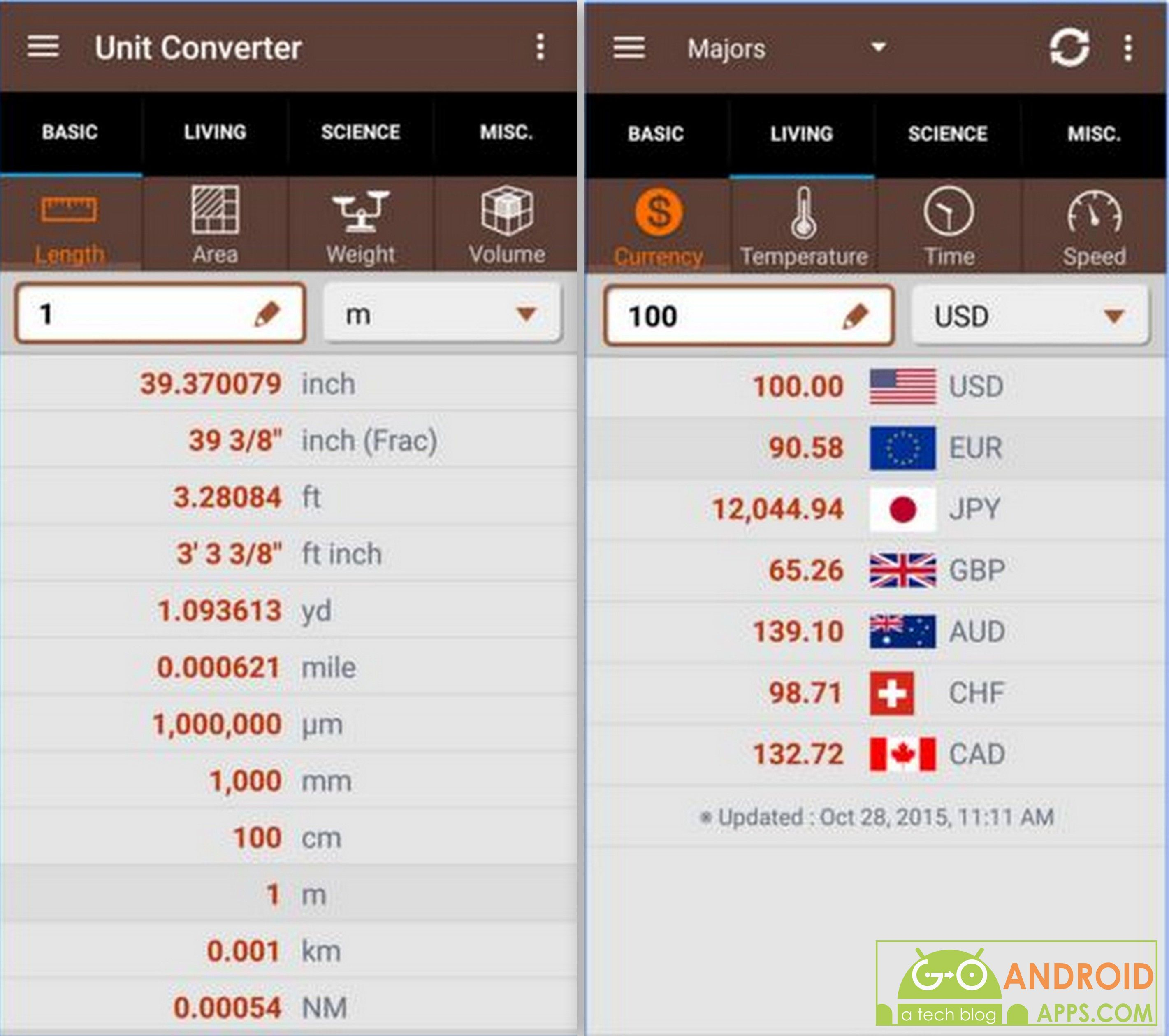 Unit Converter Best For Android 2016