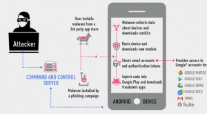 gooligan-android-malware