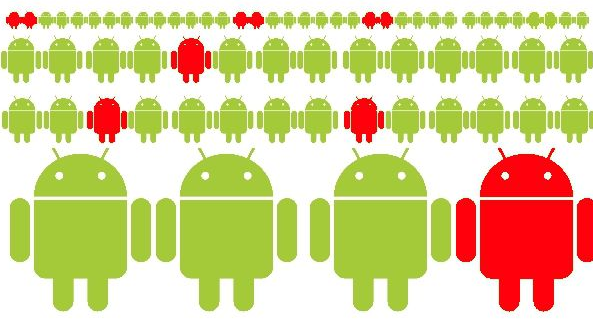 CopyCat Malware Infects Android Devices Worldwide